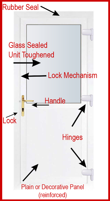 Upvc Doors Repairs Amp Replacements Locks Handles Hinges